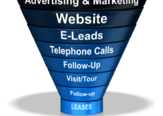https://cxctalent.com/wp-content/uploads/2019/11/Leasing-Funnel-236x168.png
